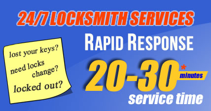 Mobile Twickenham Locksmith Services